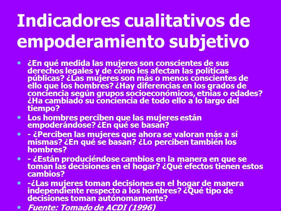 Indicadores cualitativos de empoderamiento subjetivo ¿En qué medida las mujeres son conscientes de sus derechos legales y de cómo les afectan las polí