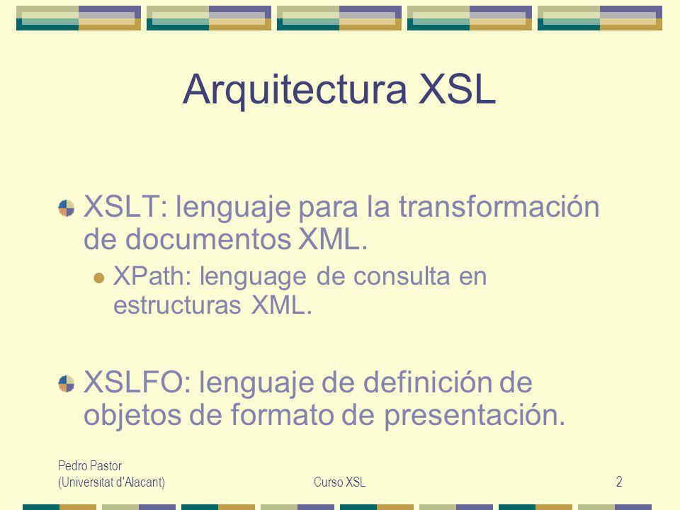 Pedro Pastor (Universitat d Alacant)Curso XSL13 Procesamiento XSLT-Cliente XML Procesador XSLT IMAGEN HTML Navegador Web Visor de FO Fuente de contenidos