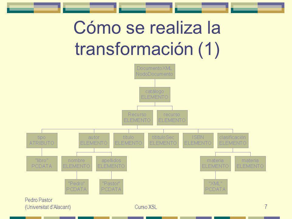 Pedro Pastor (Universitat d Alacant)Curso XSL28 Cómo funcionan los templates