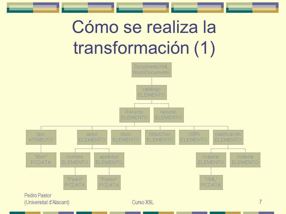 Pedro Pastor (Universitat d Alacant)Curso XSL18 Composición de los documentos XSL.