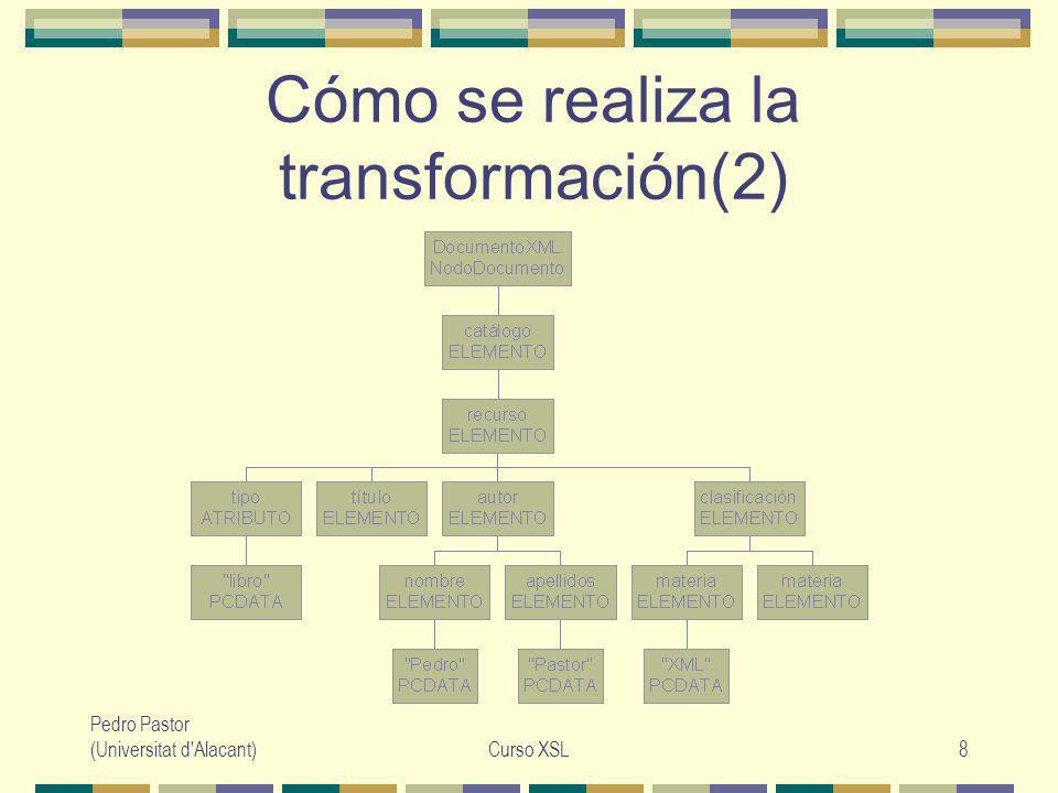 Pedro Pastor (Universitat d Alacant)Curso XSL19 Declaración de Hoja de Estilo El elemento raiz de la Hoja de Estilo debe tener al menos el atributo version=x.y *