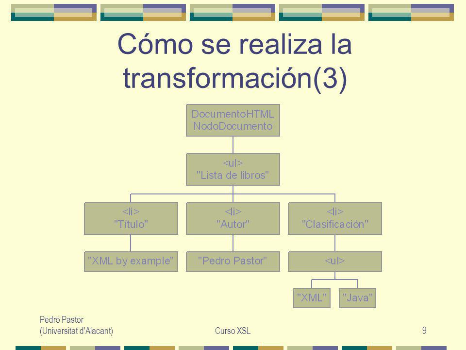 Pedro Pastor (Universitat d Alacant)Curso XSL20 Asociar una XSL a un XML Insertar una instrucción de procesamiento: El atributo type debe contener el valor fijo text/xsl.