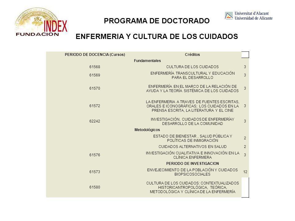 PROGRAMA DE DOCTORADO ENFERMERIA Y CULTURA DE LOS CUIDADOS PERIODO DE DOCENCIA (Cursos)Créditos Fundamentales 61568CULTURA DE LOS CUIDADOS3 61569 ENFE