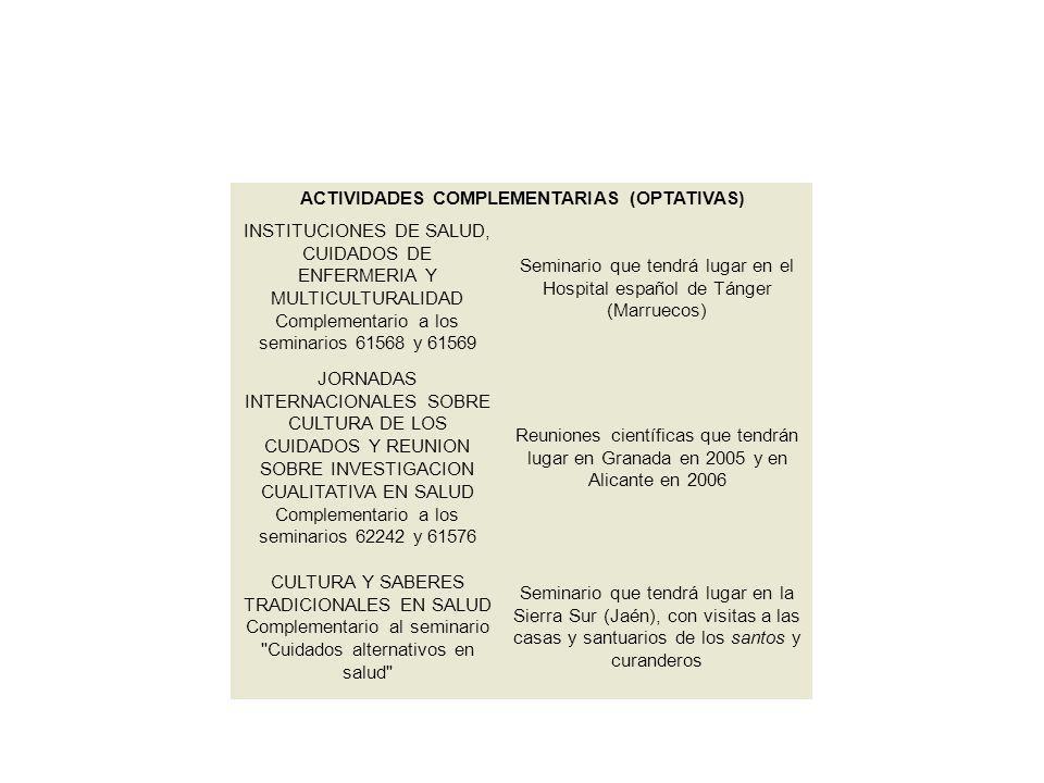 ACTIVIDADES COMPLEMENTARIAS (OPTATIVAS) INSTITUCIONES DE SALUD, CUIDADOS DE ENFERMERIA Y MULTICULTURALIDAD Complementario a los seminarios 61568 y 615