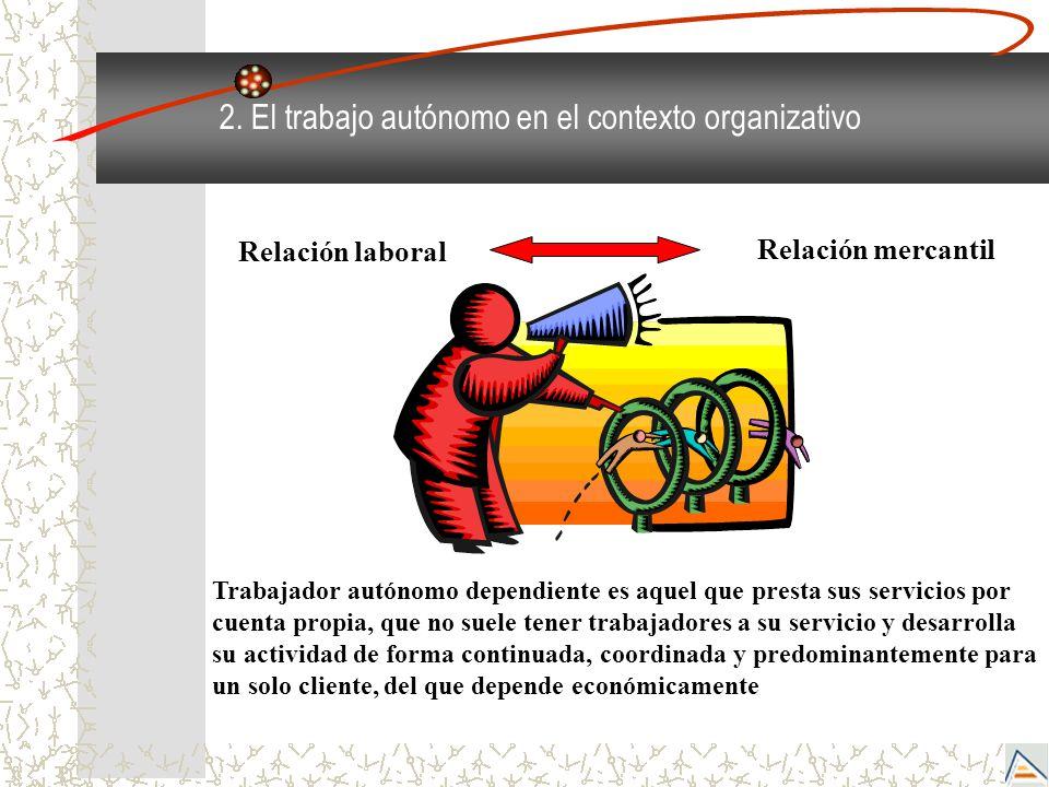 2. El trabajo autónomo en el contexto organizativo Relación laboral Relación mercantil Trabajador autónomo dependiente es aquel que presta sus servici