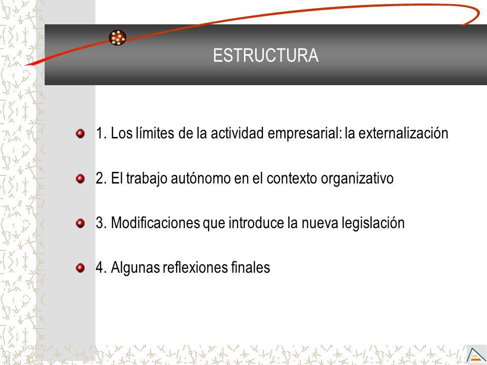 ESTRUCTURA 1. Los límites de la actividad empresarial: la externalización 2. El trabajo autónomo en el contexto organizativo 3. Modificaciones que int