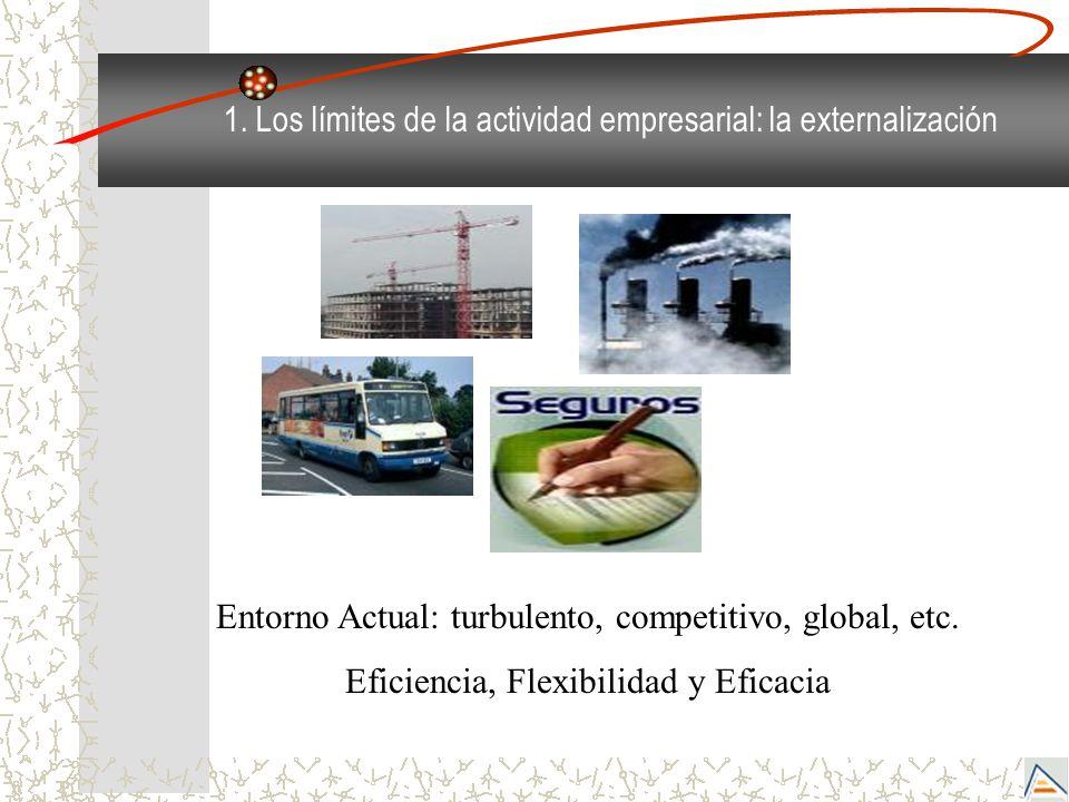 1. Los límites de la actividad empresarial: la externalización Entorno Actual: turbulento, competitivo, global, etc. Eficiencia, Flexibilidad y Eficac