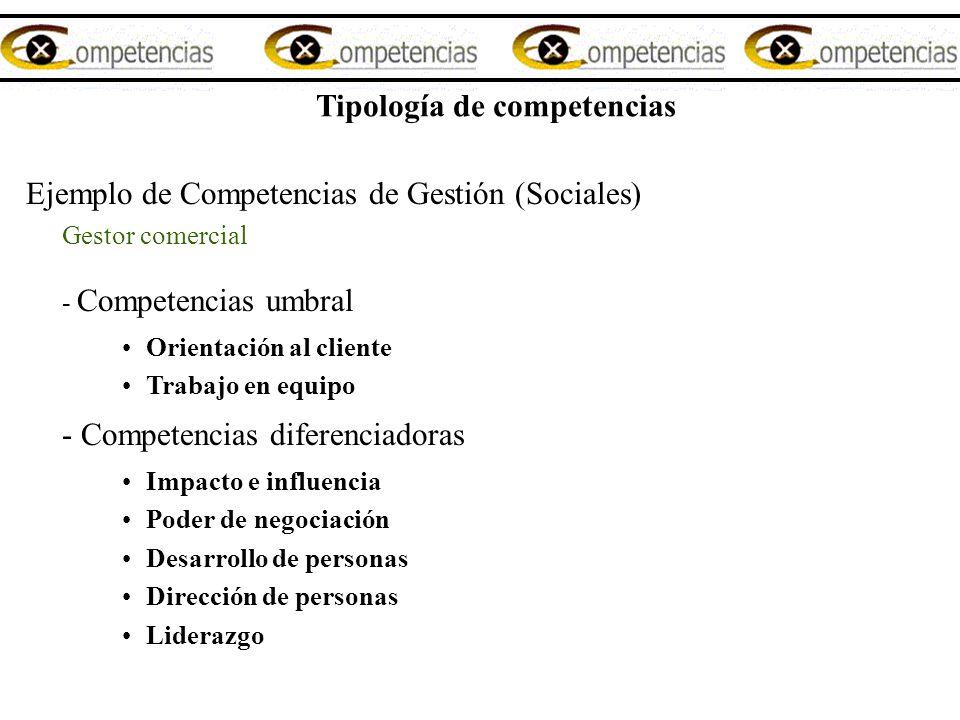 Ejemplo de Competencias de Gestión (Sociales) Gestor comercial - Competencias umbral Orientación al cliente Trabajo en equipo - Competencias diferenci