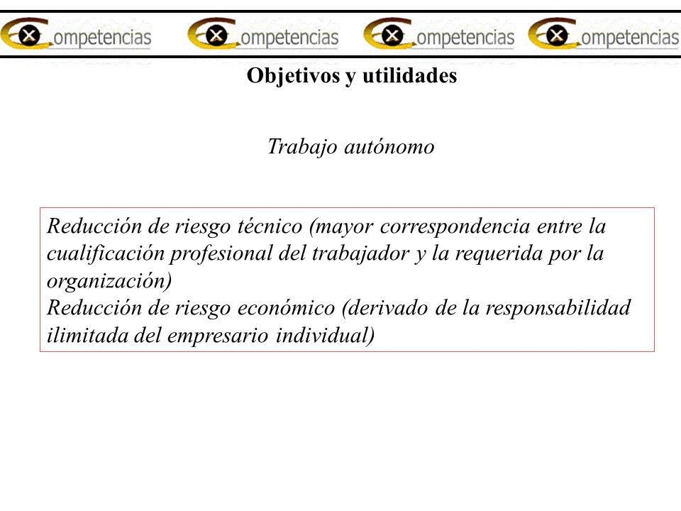 Objetivos y utilidades Trabajo autónomo Reducción de riesgo técnico (mayor correspondencia entre la cualificación profesional del trabajador y la requ