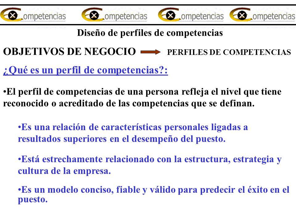 OBJETIVOS DE NEGOCIO PERFILES DE COMPETENCIAS Diseño de perfiles de competencias ¿Qué es un perfil de competencias?: El perfil de competencias de una