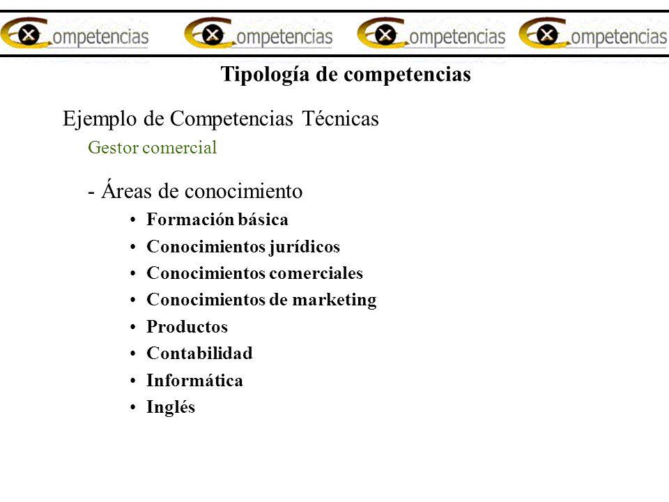 Ejemplo de Competencias Técnicas Gestor comercial - Áreas de conocimiento Formación básica Conocimientos jurídicos Conocimientos comerciales Conocimie