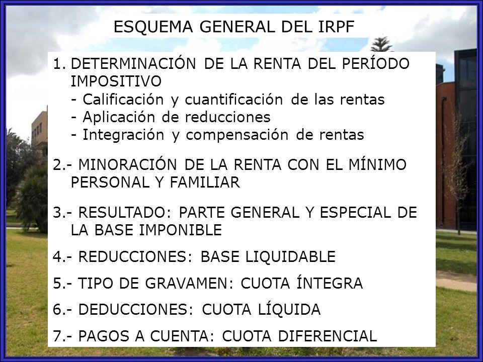 ESQUEMA GENERAL DEL IRPF 1.DETERMINACIÓN DE LA RENTA DEL PERÍODO IMPOSITIVO - Calificación y cuantificación de las rentas - Aplicación de reducciones