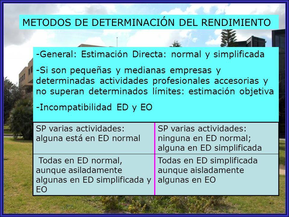 METODOS DE DETERMINACIÓN DEL RENDIMIENTO -General: Estimación Directa: normal y simplificada -Si son pequeñas y medianas empresas y determinadas activ