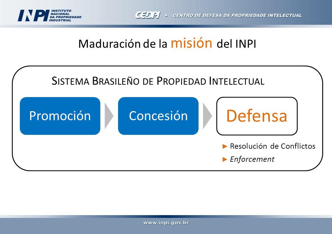Maduración de la misión del INPI ConcesiónPromoción Defensa Resolución de Conflictos Enforcement S ISTEMA B RASILEÑO DE P ROPIEDAD I NTELECTUAL