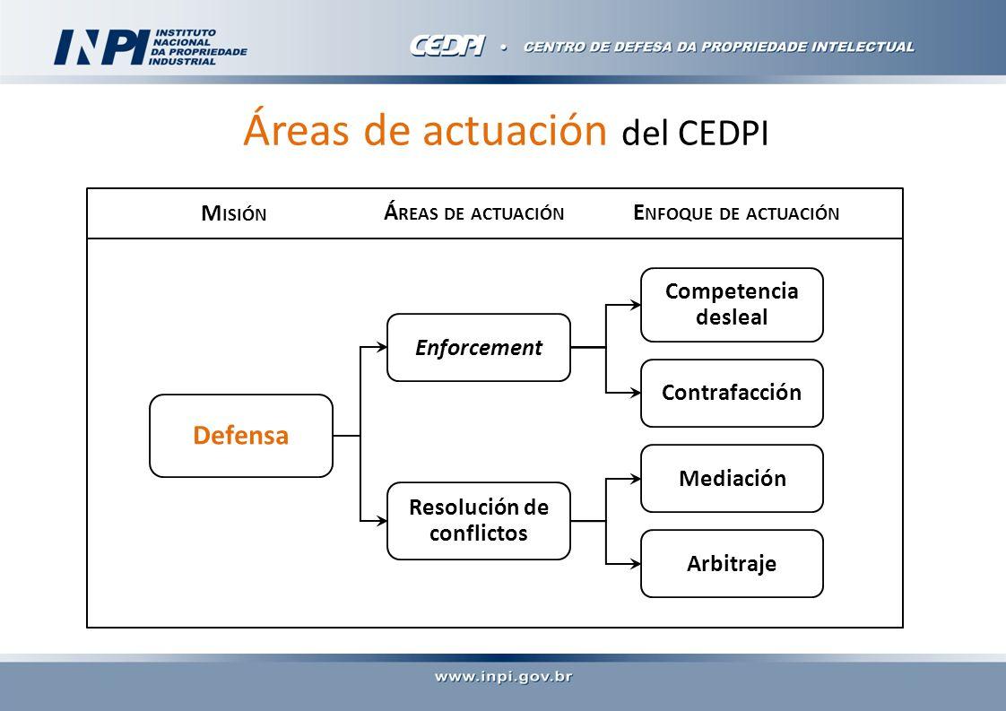Áreas de actuación del CEDPI Defensa Enforcement Resolución de conflictos Competencia desleal Contrafacción Mediación Arbitraje M ISIÓN Á REAS DE ACTUACIÓN E NFOQUE DE ACTUACIÓN