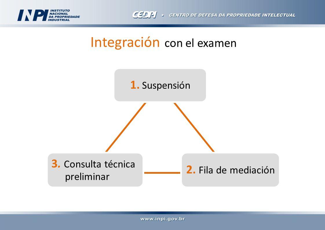 1. Suspensión 2. Fila de mediación 3. Consulta técnica preliminar Integración con el examen