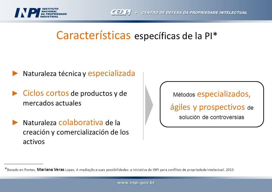 Características específicas de la PI* Naturaleza técnica y especializada Ciclos cortos de productos y de mercados actuales Naturaleza colaborativa de la creación y comercialización de los activos * Basado en Pontes, Mariana Veras Lopes.