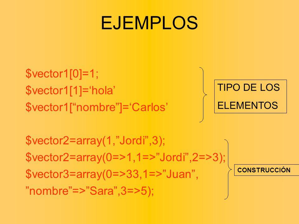 EJEMPLOS $vector1[0]=1; $vector1[1]=hola $vector1[nombre]=Carlos $vector2=array(1,Jordi,3); $vector2=array(0=>1,1=>Jordi,2=>3); $vector3=array(0=>33,1