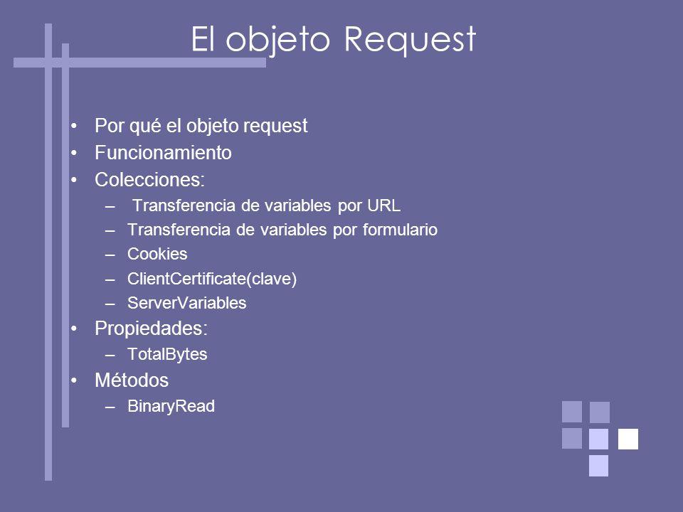 El objeto Request Por qué el objeto request Funcionamiento Colecciones: – Transferencia de variables por URL –Transferencia de variables por formulario –Cookies –ClientCertificate(clave) –ServerVariables Propiedades: –TotalBytes Métodos –BinaryRead