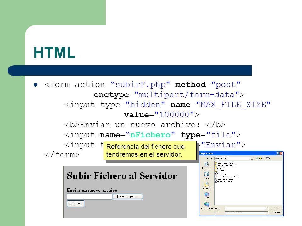 HTML Enviar un nuevo archivo: Referencia del fichero que tendremos en el servidor.