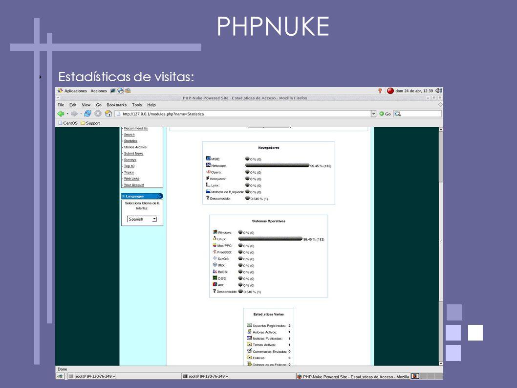 Estadísticas de visitas: PHPNUKE