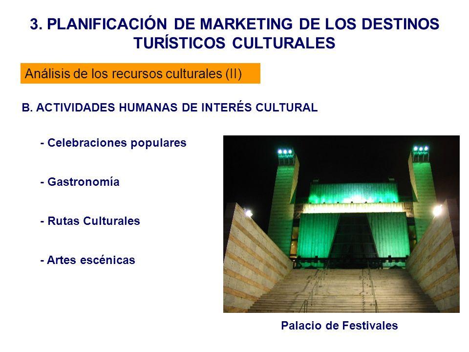 3. PLANIFICACIÓN DE MARKETING DE LOS DESTINOS TURÍSTICOS CULTURALES Análisis de los recursos culturales (II) Ruta de Carlos V B. ACTIVIDADES HUMANAS D