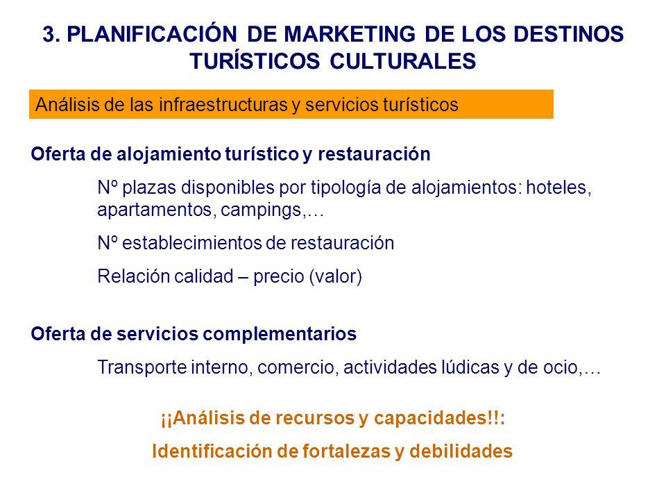 3. PLANIFICACIÓN DE MARKETING DE LOS DESTINOS TURÍSTICOS CULTURALES Análisis de las infraestructuras y servicios turísticos Oferta de alojamiento turí