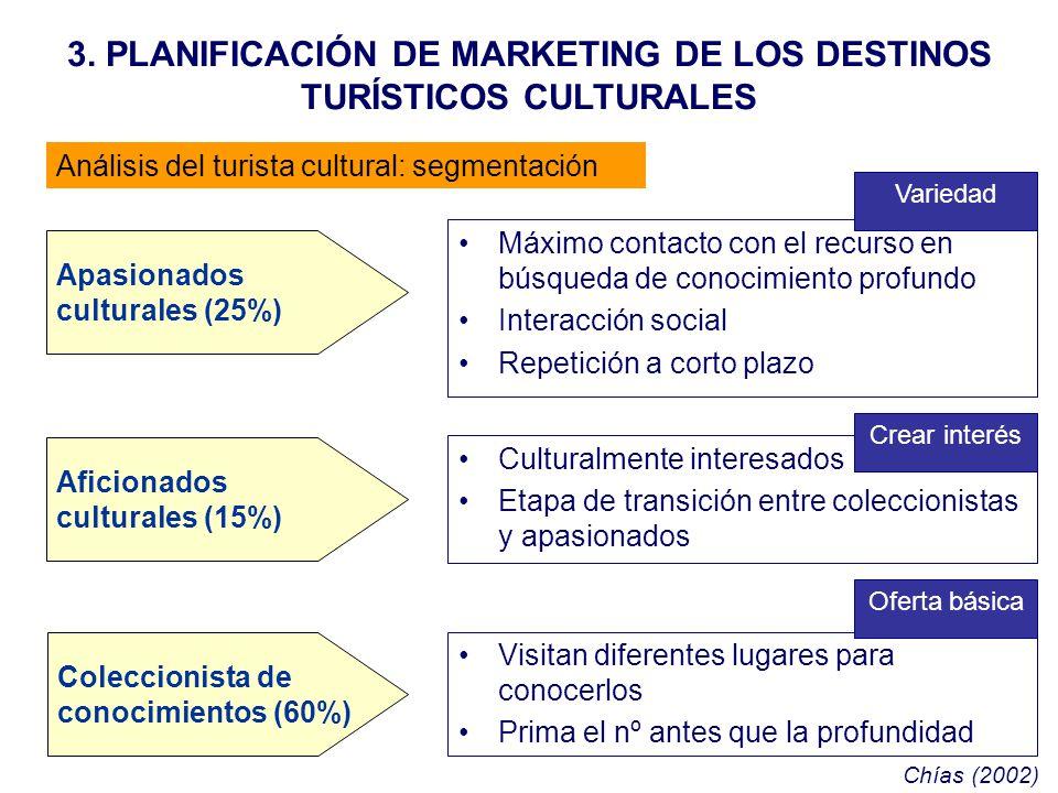 3. PLANIFICACIÓN DE MARKETING DE LOS DESTINOS TURÍSTICOS CULTURALES Análisis del turista cultural: segmentación Apasionados culturales (25%) Máximo co