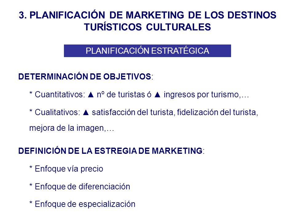 3. PLANIFICACIÓN DE MARKETING DE LOS DESTINOS TURÍSTICOS CULTURALES PLANIFICACIÓN ESTRATÉGICA DETERMINACIÓN DE OBJETIVOS: * Cuantitativos: nº de turis