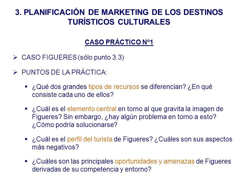 3. PLANIFICACIÓN DE MARKETING DE LOS DESTINOS TURÍSTICOS CULTURALES CASO PRÁCTICO Nº1 CASO FIGUERES (sólo punto 3.3) PUNTOS DE LA PRÁCTICA: ¿Qué dos g