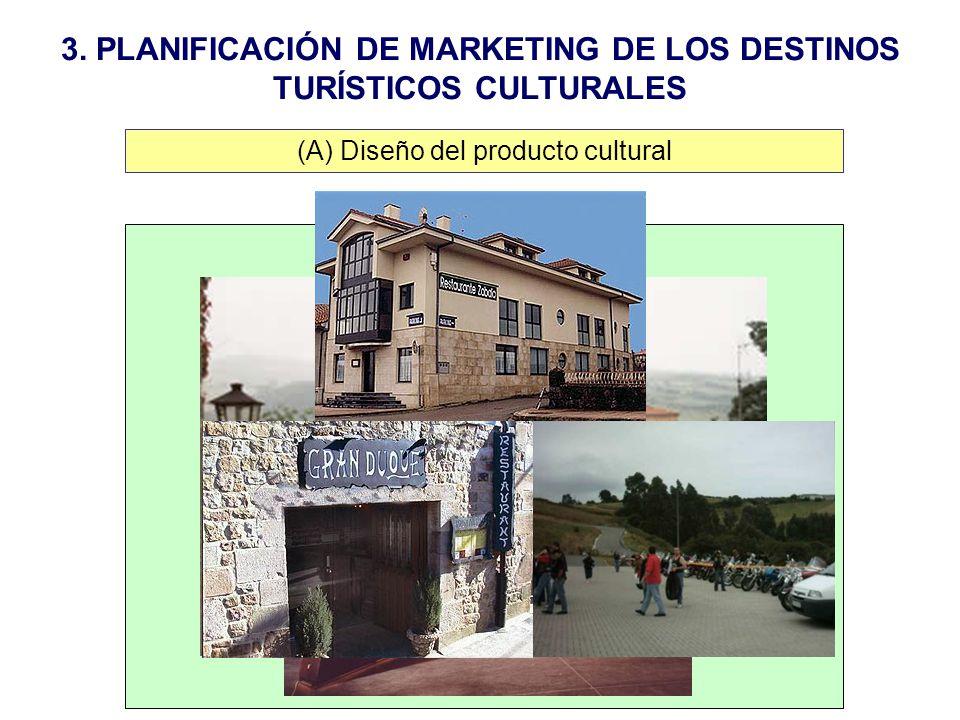 3. PLANIFICACIÓN DE MARKETING DE LOS DESTINOS TURÍSTICOS CULTURALES ZONA DE SERVICIOS BÁSICOS CINTURÓN BÁSICO (Entorno y recursos naturales) NÚCLEO (P