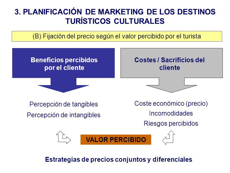 3. PLANIFICACIÓN DE MARKETING DE LOS DESTINOS TURÍSTICOS CULTURALES (B) Fijación del precio según el valor percibido por el turista Percepción de tang