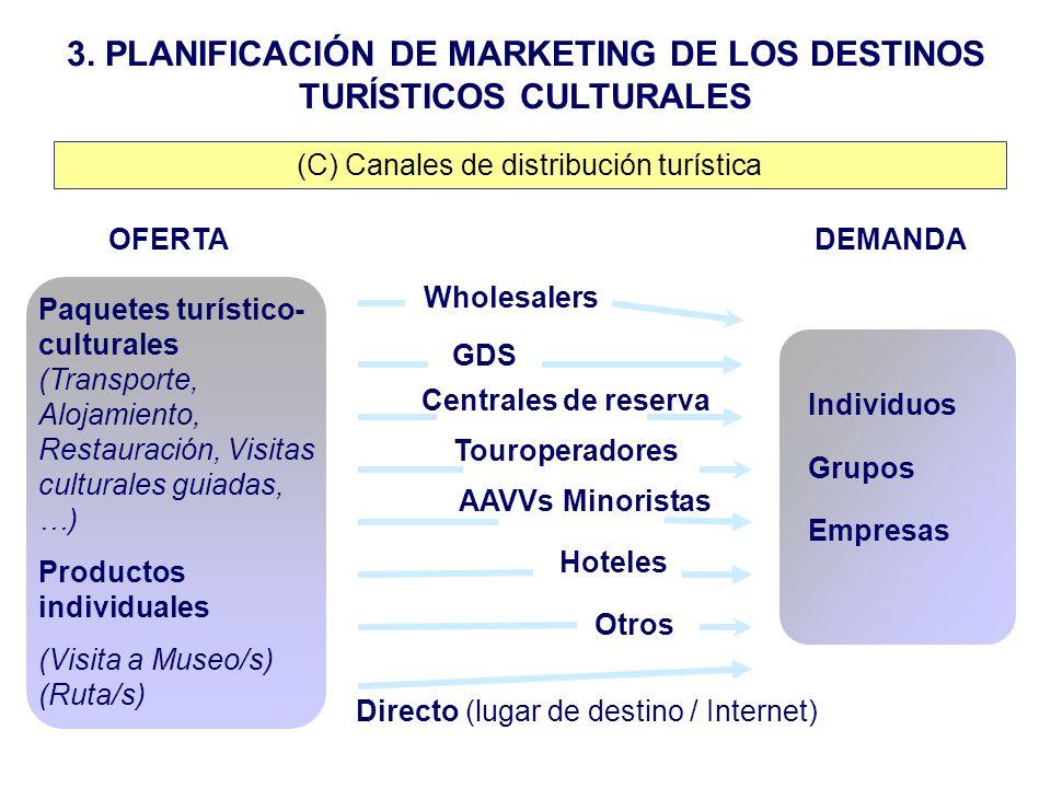 (C) Canales de distribución turística Paquetes turístico- culturales (Transporte, Alojamiento, Restauración, Visitas culturales guiadas, …) Productos