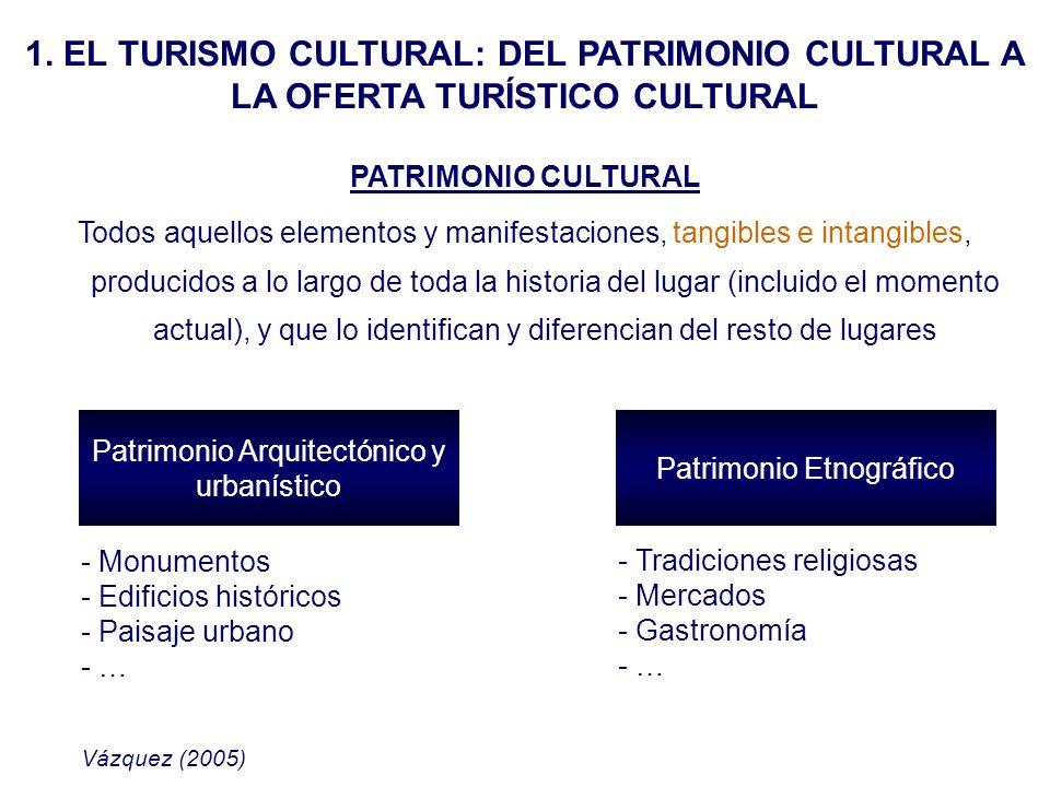 PATRIMONIO CULTURAL Todos aquellos elementos y manifestaciones, tangibles e intangibles, producidos a lo largo de toda la historia del lugar (incluido
