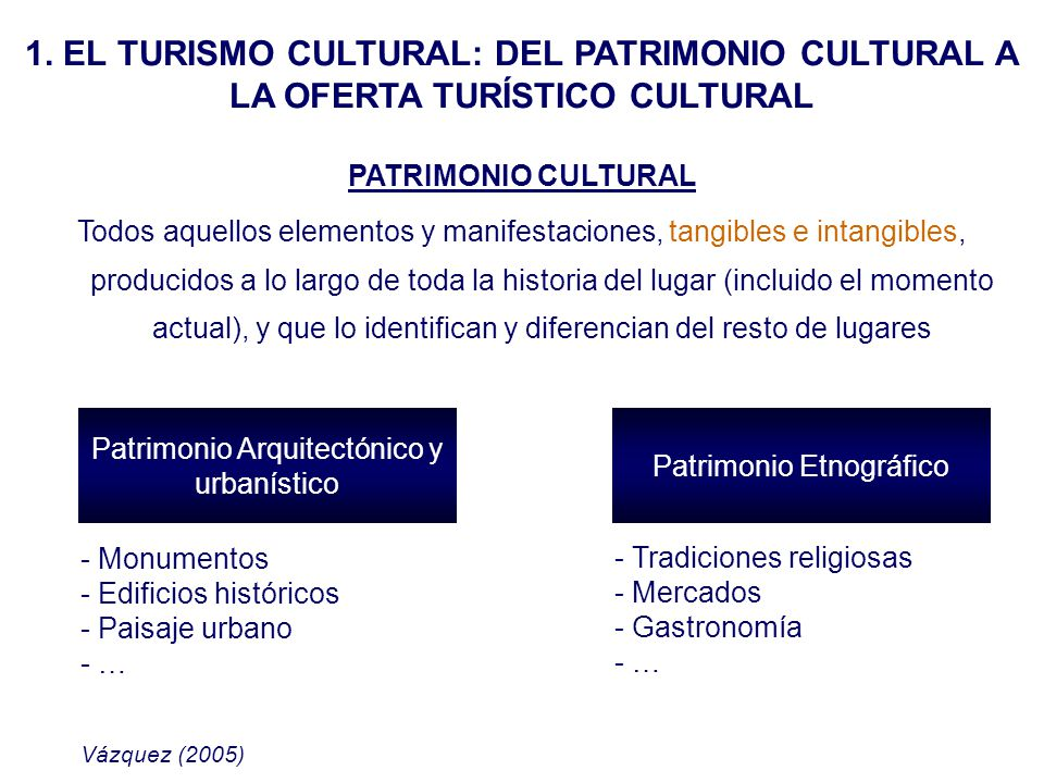 Consumo cultural 1.