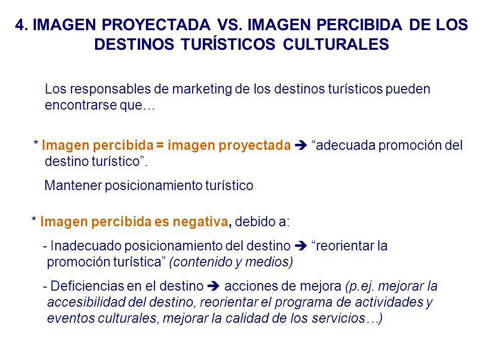 4. IMAGEN PROYECTADA VS. IMAGEN PERCIBIDA DE LOS DESTINOS TURÍSTICOS CULTURALES Los responsables de marketing de los destinos turísticos pueden encont