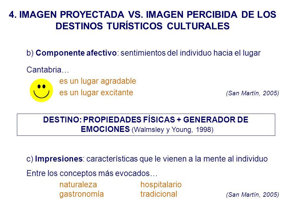4. IMAGEN PROYECTADA VS. IMAGEN PERCIBIDA DE LOS DESTINOS TURÍSTICOS CULTURALES b) Componente afectivo: sentimientos del individuo hacia el lugar c) I