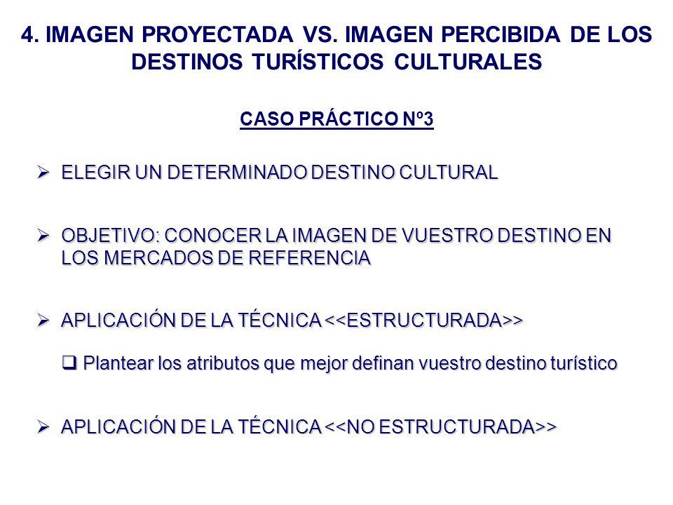 4. IMAGEN PROYECTADA VS. IMAGEN PERCIBIDA DE LOS DESTINOS TURÍSTICOS CULTURALES CASO PRÁCTICO Nº3 ELEGIR UN DETERMINADO DESTINO CULTURAL ELEGIR UN DET