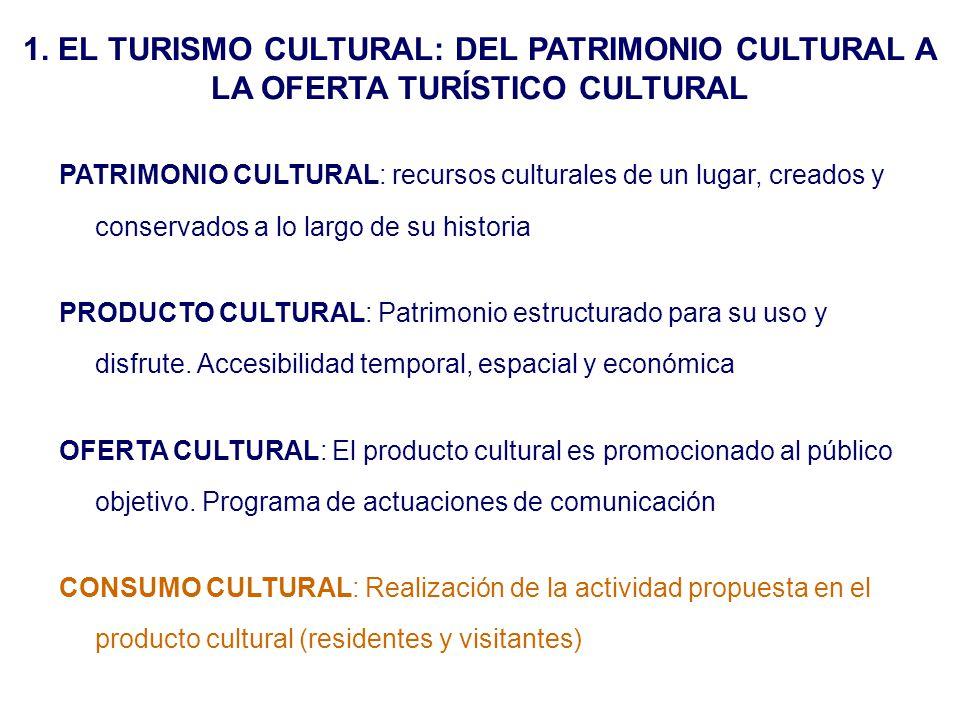 PATRIMONIO CULTURAL: recursos culturales de un lugar, creados y conservados a lo largo de su historia PRODUCTO CULTURAL: Patrimonio estructurado para