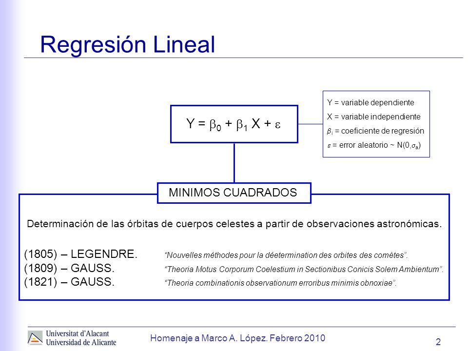 2 Regresión Lineal Y = 0 + 1 X + Y = variable dependiente X = variable independiente i = coeficiente de regresión = error aleatorio ~ N(0, a ) (1805) – LEGENDRE.