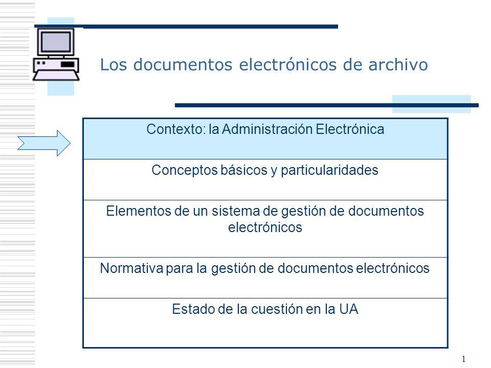 1 Los documentos electrónicos de archivo Contexto: la Administración Electrónica Conceptos básicos y particularidades Elementos de un sistema de gestión de documentos electrónicos Normativa para la gestión de documentos electrónicos Estado de la cuestión en la UA