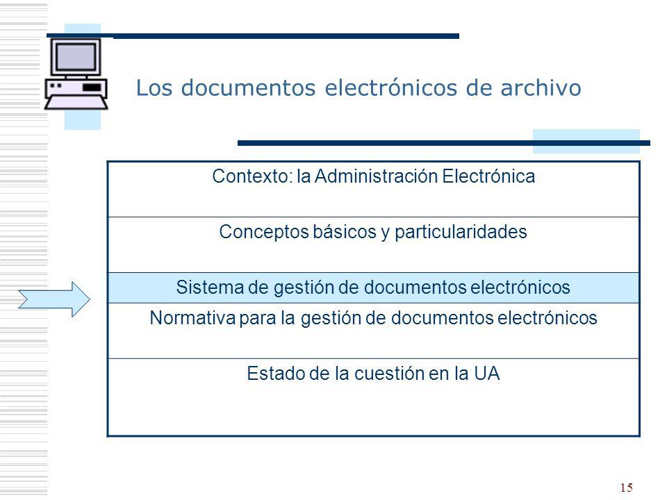 15 Los documentos electrónicos de archivo Contexto: la Administración Electrónica Conceptos básicos y particularidades Sistema de gestión de documentos electrónicos Normativa para la gestión de documentos electrónicos Estado de la cuestión en la UA