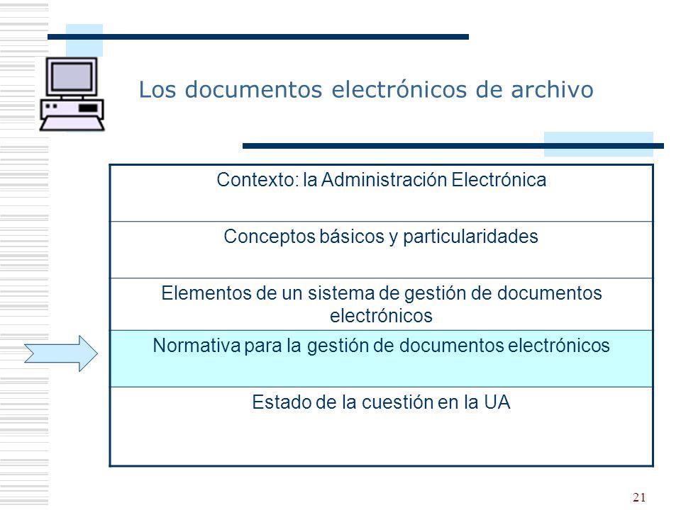21 Los documentos electrónicos de archivo Contexto: la Administración Electrónica Conceptos básicos y particularidades Elementos de un sistema de gestión de documentos electrónicos Normativa para la gestión de documentos electrónicos Estado de la cuestión en la UA