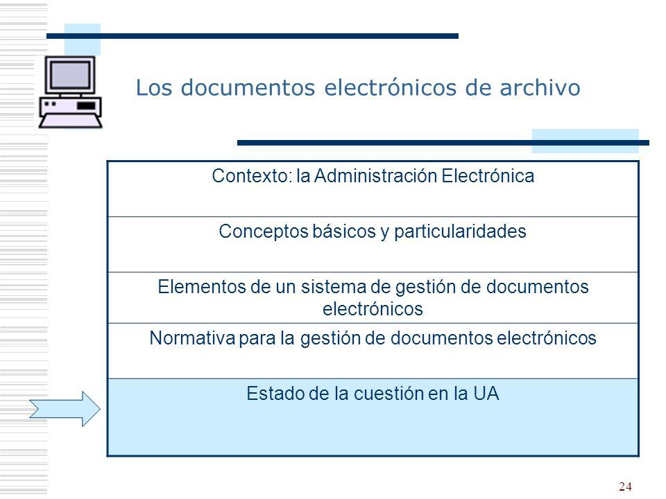 24 Los documentos electrónicos de archivo Contexto: la Administración Electrónica Conceptos básicos y particularidades Elementos de un sistema de gestión de documentos electrónicos Normativa para la gestión de documentos electrónicos Estado de la cuestión en la UA