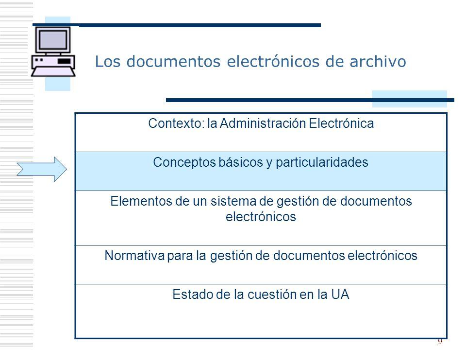 9 Los documentos electrónicos de archivo Contexto: la Administración Electrónica Conceptos básicos y particularidades Elementos de un sistema de gestión de documentos electrónicos Normativa para la gestión de documentos electrónicos Estado de la cuestión en la UA
