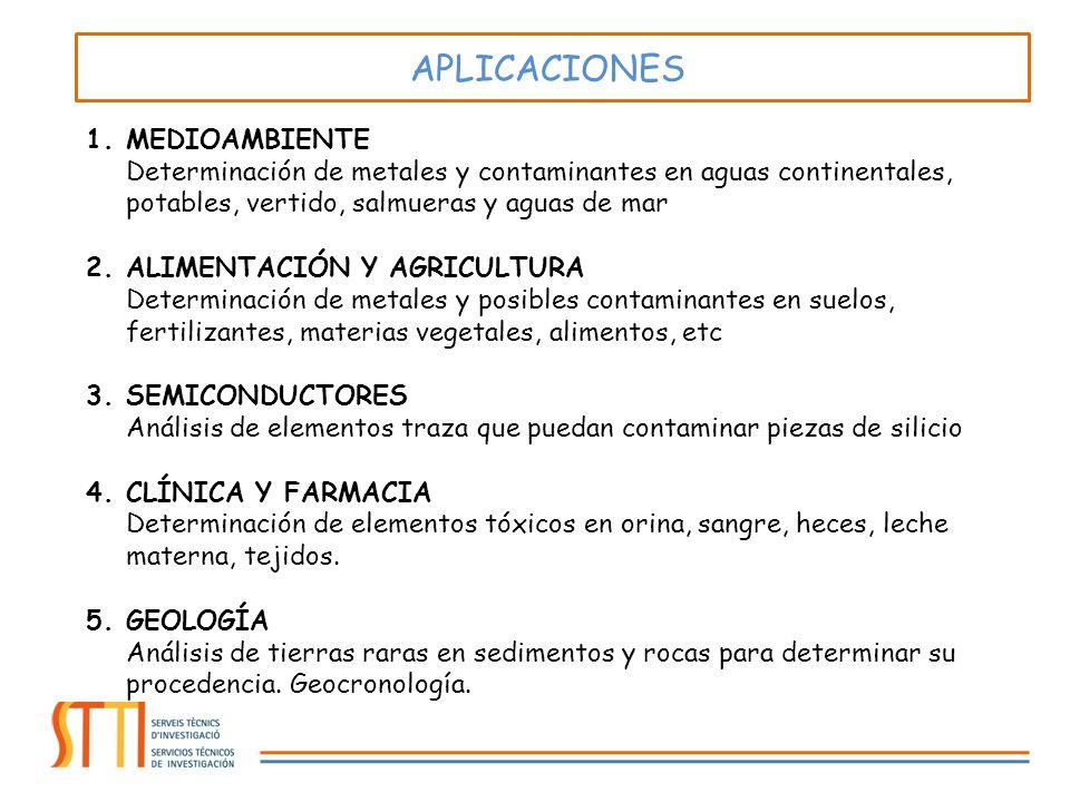 1.MEDIOAMBIENTE Determinación de metales y contaminantes en aguas continentales, potables, vertido, salmueras y aguas de mar 2.ALIMENTACIÓN Y AGRICULTURA Determinación de metales y posibles contaminantes en suelos, fertilizantes, materias vegetales, alimentos, etc 3.SEMICONDUCTORES Análisis de elementos traza que puedan contaminar piezas de silicio 4.CLÍNICA Y FARMACIA Determinación de elementos tóxicos en orina, sangre, heces, leche materna, tejidos.