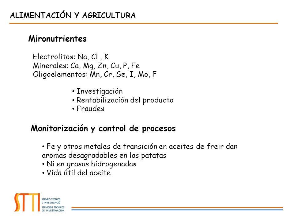 Mironutrientes Investigación Rentabilización del producto Fraudes Monitorización y control de procesos Fe y otros metales de transición en aceites de
