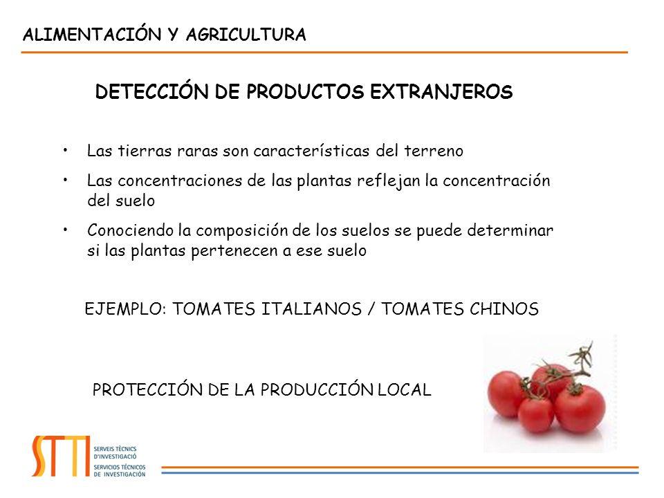DETECCIÓN DE PRODUCTOS EXTRANJEROS Las tierras raras son características del terreno Las concentraciones de las plantas reflejan la concentración del suelo Conociendo la composición de los suelos se puede determinar si las plantas pertenecen a ese suelo EJEMPLO: TOMATES ITALIANOS / TOMATES CHINOS PROTECCIÓN DE LA PRODUCCIÓN LOCAL ALIMENTACIÓN Y AGRICULTURA