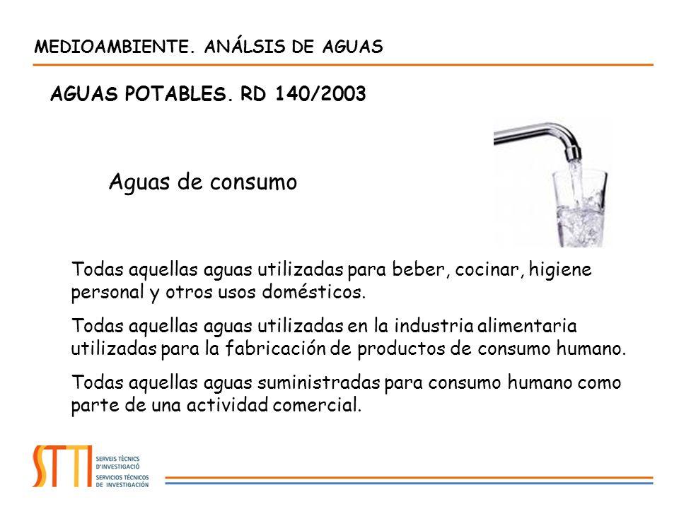 Aguas de consumo Todas aquellas aguas utilizadas para beber, cocinar, higiene personal y otros usos domésticos. Todas aquellas aguas utilizadas en la