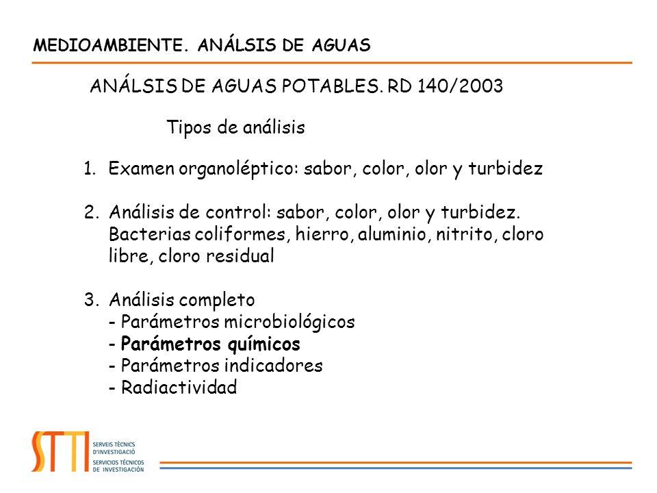 Tipos de análisis 1.Examen organoléptico: sabor, color, olor y turbidez 2.Análisis de control: sabor, color, olor y turbidez. Bacterias coliformes, hi